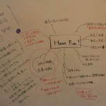第1回ワールドカフェ読書会(写真5)